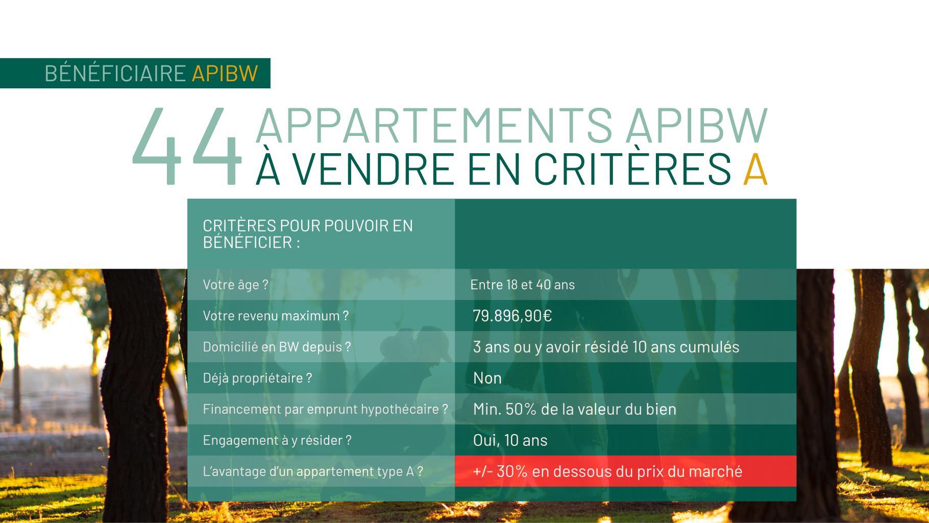 Appartement - Wavre - #4419415-19