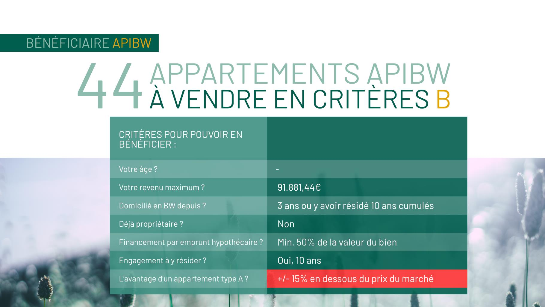 Appartement - Wavre - #4419432-7